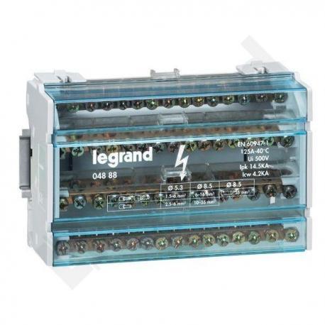 Modułowy blok listew rozdzielczych BR 4-15