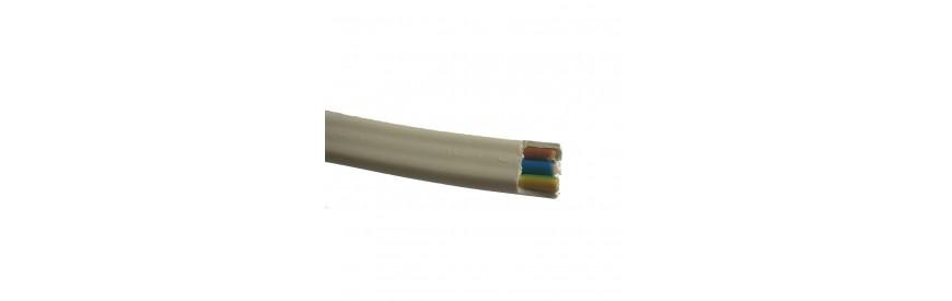 Kable elektroenergetyczne